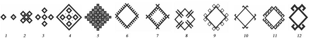 Рис. 1. Різновиди мотиву ромба та його формотворчих елементів, що зустрічається у