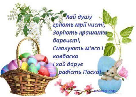 Листівки-привітання на Великодень - красиве зображення, гарне привітання